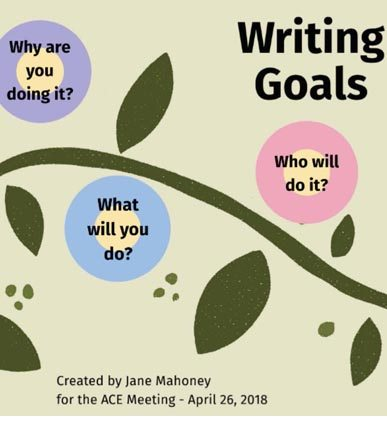 Flow chart for writing goals